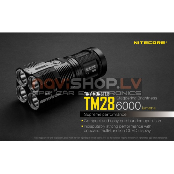 Nitecore TM28 SET